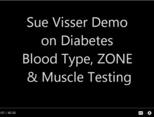 Diabetes Blood type